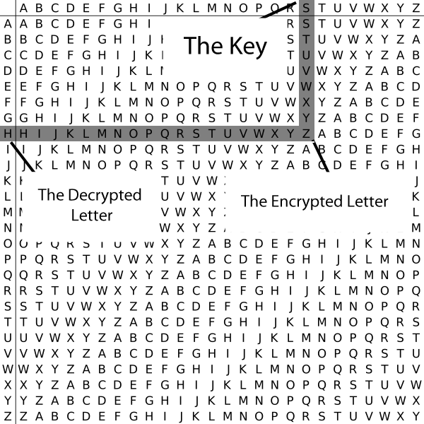 History Of Cryptology Solving The Enigma The Legacies Of A Secret Wwii Code